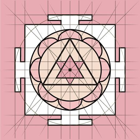 Yantra - cosmic conductor of energy. Yantra Sree . Sacred Geometry