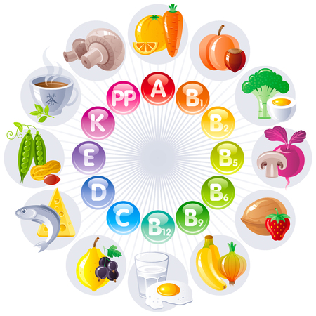 Food and drink icon set for healthy eating. Fruits, vegetables, berries, nuts table shows all necessary vitamins and food that contains them. Carrot, egg, milk, fish, strawberry,lemon, green tea, peas Stock Illustratie