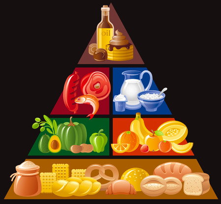 Vector illustration of food guide pyramid infographics with four levels for healthy eating and diet - cereals, whole grains, bread, fruits, vegetables, dairy milk, yoghurt, meat, fish, fat, sweet icon Vektorové ilustrace