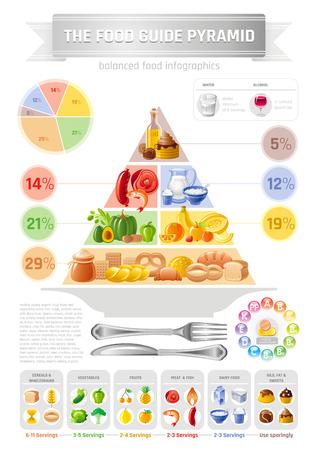 piramide alimenticia: Ilustración del vector de infografía de la pirámide alimenticia con el diagrama abstracto plantilla para una alimentación saludable y la dieta - cereales, pan, fruta, verdura, leche de vaca, carne, pescado, grasas insalubres, iconos dulces.