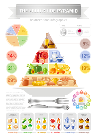 vegetable fat: Vector illustration of food pyramid infographics with abstract template diagram for healthy eating and diet - cereals, bread, fruit, vegetable, dairy milk, meat, fish,unhealthy fat, sweet icons.