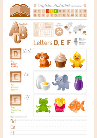 frog egg: Vector illustration back to school cartoon alphabet ABC icon set. Letter D, E, F infographics with toy block, symbol - dog, dessert, duckling, egg, elephant, eggplant, frog, french fries, fish