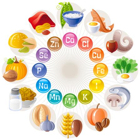Mineral Vitamin supplement icons, calcium, iron, iodine, sodium, potassium, magnesium, selenium, zinc, phosphorus. Illustration