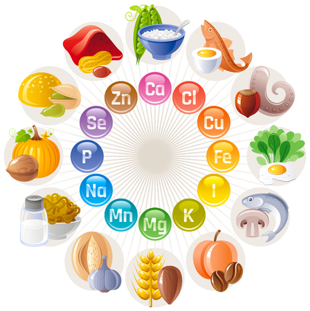 Mineral Vitamin supplement icons, calcium, iron, iodine, sodium, potassium, magnesium, selenium, zinc, phosphorus. 向量圖像