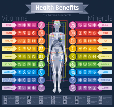 Minerali Vitamina integrazione icone. Set di icone vettoriali a disposizione per il benessere, logo logo isolato sfondo nero. Tabella illustrazione medicina grafico salute. Diagnostica medica di prevenzione delle malattie Logo