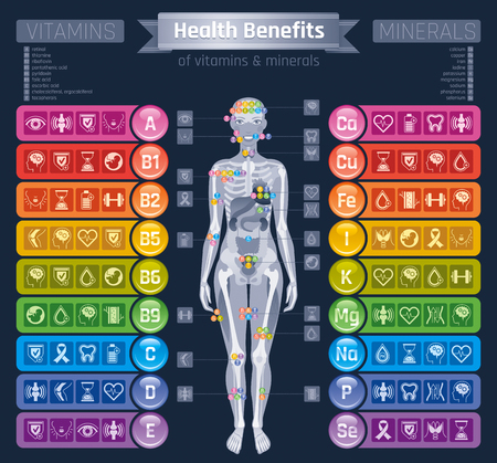 selenium: Mineral Vitamin supplement icons. Health benefit flat vector icon set, text letter logo isolated black background Table illustration medicine healthcare chart. Diet balance medical Infographic diagram. Illustration