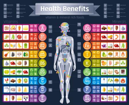 Ikony uzupełniające witaminę mineralną. Korzyści dla zdrowia płaski zestaw ikon wektorowych, tekst listu logo pojedyncze czarne tło. Tabela ilustracji medycyna opieki zdrowotnej wykres Dieta równowagi medycznej Infographic diagramu Logo