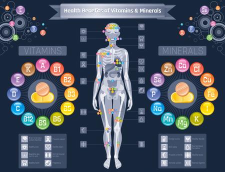 Icônes de supplément de vitamines minérales. Ensemble d'icônes vecteur santé avantages plat, texte lettre logo isolé fond noir Tableau illustration tableau de santé médecine. Diagramme d'infographie médicale d'équilibre de régime