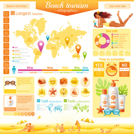 Summer beach travel icon set infographics diagram. Sea vacation icons, isolated banner poster. People traveling - tourism symbol, world map, diving, surfing, ship sailing, yachting, sun protection