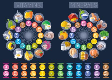 Mineral Vitamin Ergänzung Symbole. Gesundheit Nutzen flache Vektor Icon-Set, Text Brief Logo isoliert schwarzer Hintergrund. Tabelle Abbildung Medizin Gesundheitswesen Diagramm Diät Gleichgewicht medizinische Infografik Diagramm