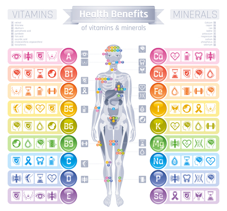 Mineral Vitamin supplement icons. Health benefit flat vector icon set, text letter logo isolated white background Table illustration medicine healthcare chart. Diet balance medical Infographic diagram Ilustração