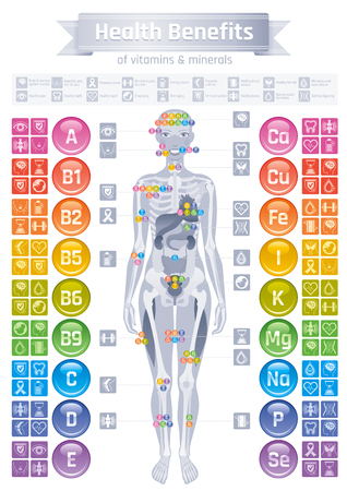 Mineral-Vitamin-Effekt-Symbole. Gesundheit profitieren flache Vektor Icon-Set Text Brief Logo isoliert weißem Hintergrund. Tabelle Abbildung Medizin Gesundheitswesen Diagramm. Medizinisches Infografik-Diagramm. Menschlicher Körper EPS Logo