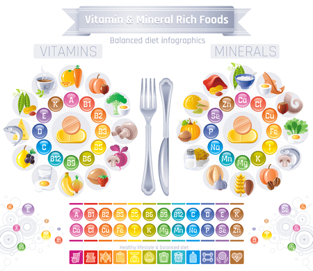 Mineral Vitamin supplement icons. Health benefit flat vector icon set, text letter logo isolated white background. Table illustration medicine healthcare chart Diet balance medical Infographic diagram Stock Illustratie