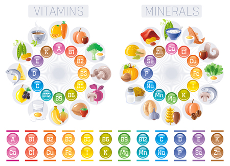 Mineral Vitamin supplement icons. Health benefit flat vector icon set, text letter logo isolated white background. Table illustration medicine healthcare chart Diet balance medical Infographic diagram Çizim