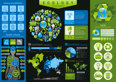 earth day: Ecological icon set infographics diagram chart poster. Flat pollution icons, isolated background. Environment protection concept. Nature symbol, Earth globe, world map, sing, human health effect table