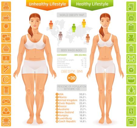 Healthy vs unhealthy people lifestyle infographics vector illustratin. Çizim