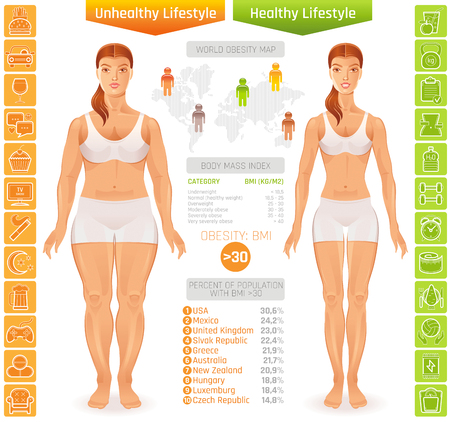 Healthy vs unhealthy people lifestyle infographics vector illustratin. Illustration