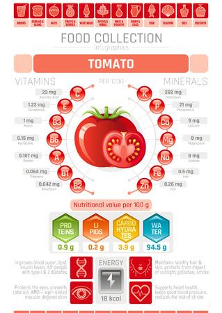 음식 infographics 포스터, 토마토 야채 벡터 일러스트 레이 션. 건강 한 먹는 아이콘 세트, 다이어트 디자인 요소, 비타민 미네랄 보완 차트, 단백질, 지질,