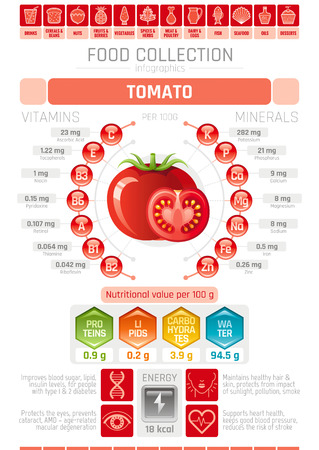Food infographics poster, tomato vegetable vector illustration. Healthy eating icon set, diet design elements, vitamin mineral supplement chart, protein, lipid, carbohydrates, diagram flat flyer.