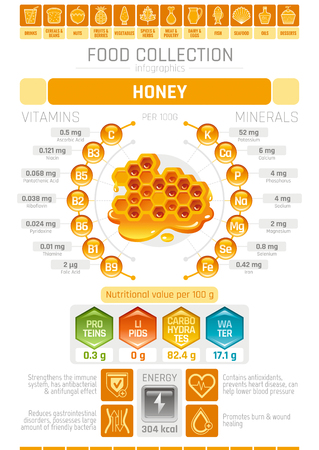 Food infographics poster, honey dessert vector illustration. Healthy eating icon set, diet design elements, vitamin mineral supplement chart, protein, lipid, carbohydrates diagram honeycomb flat flyer Vettoriali