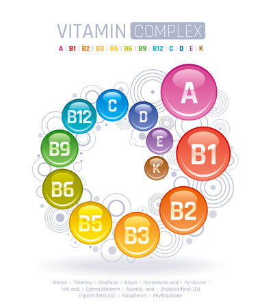 Multi Vitamin complex icons. Vitamin A, B group - B1, B2, B3, B5, B6, B9, B12, C, D, E, K multivitamin supplement logo, isolated white background. Vector illustration.