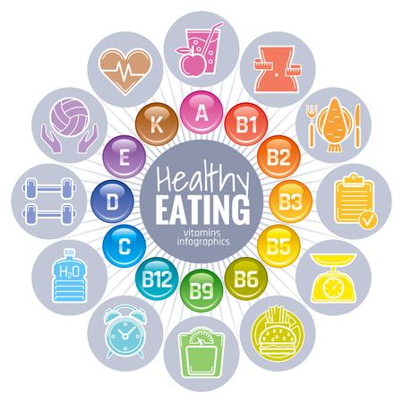 Icone di vitamine. Vitamina A, gruppo B - B1, B2, B3, B5, B6, B9, B12, C, D, E, K Logo di palline lucide di colore arcobaleno, isolato su sfondo bianco. Poster di dieta infografica. Illustrazione vettoriale di pillole