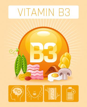 Nicotinic acid Vitamin B3 rich food Infographic poster Vettoriali