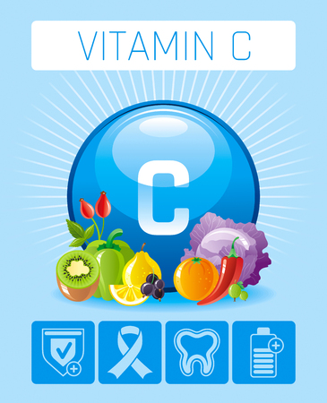 Ascorbic acid Vitamin C rich food Infographic poster