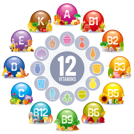 Mineral Vitamin multi supplement icons. Multivitamin complex flat vector icon set, isolated white background. Table illustration medicine healthcare chart Diet balance medical Infographic diagram Illusztráció