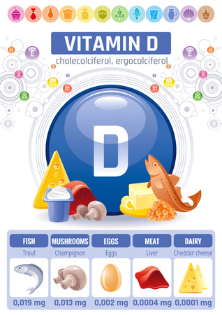 Cholecalciferol Vitamin D food icons. Healthy eating flat icon set, text letter, isolated background. Diet Infographics diagram banner.