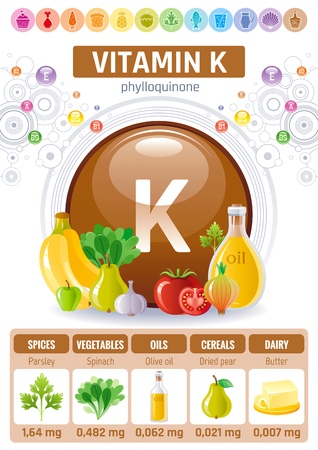 Vitamin K supplement food icons. 矢量图像