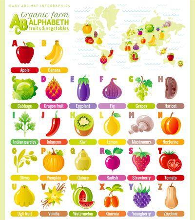 Alphabet food infographics. Fruit, vegetable, berry, spice icon set. Baby cartoon cute modern template. Illusztráció