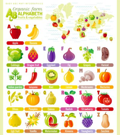 Free Ugli Fruit Clipart in AI, SVG, EPS or PSD