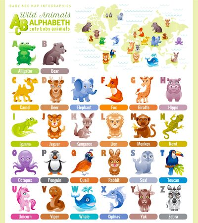 Alphabet wildlife infographics. Wild animal, sea life, bird. Baby cartoon cute modern template. Flat vector ABC illustration, world map, back to school education design. Elephant, monkey, rabbit, fox Stock Illustratie