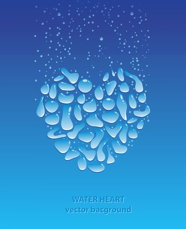 pearls and threads: Water drops