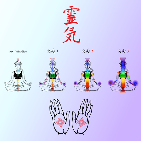 Reiki. Expansion of energy. Initiation. Energy flow. Reiki the first stage. Second stage. Third stage. Increase of energy flow. Vector