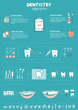 Dentistry infographics. Dental care, dental treatment, decay process, dental tools, braces, implants. Other dentistry symbols also included.