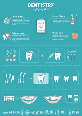 Tandheelkunde infographics. Tandheelkundige zorg, tandheelkundige behandeling, verval proces, tandheelkundige instrumenten, beugels, implantaten. Andere tandheelkunde symbolen ook inbegrepen.