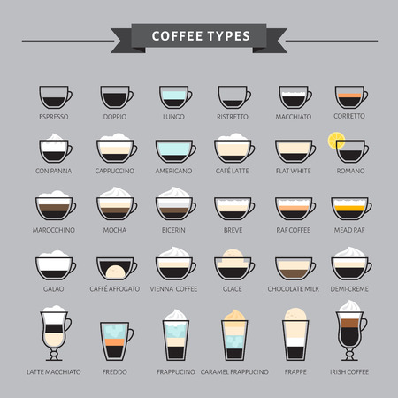 Types of coffee vector illustration. Infographic of coffee types and their preparation. Coffee house menu. Flat style. Ilustrace