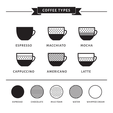 Types of coffee vector illustration. Infographic of coffee types and their preparation. Coffee house menu. Black and white. Иллюстрация