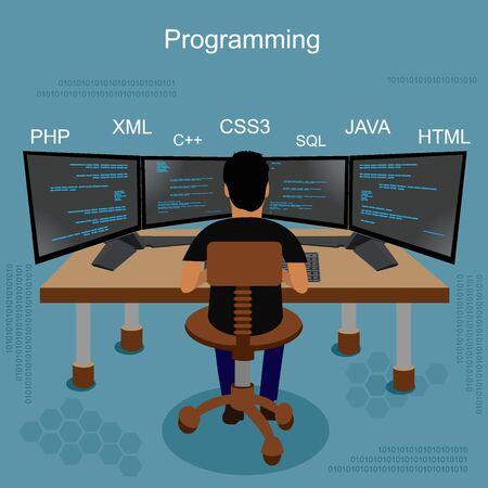 Programming, coding, flat concept, Illustration