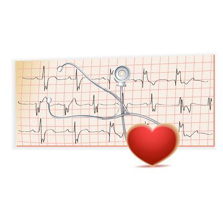 listening to heartbeat: EKG