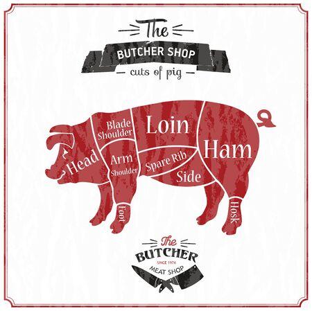 Poster Butcher diagram, scheme and guide - Pork.