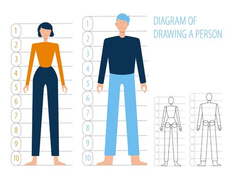 Human body anatomy man and woman. Scheme of building and drawing simple flat humane,cartoon vector. Body structures in full growth.