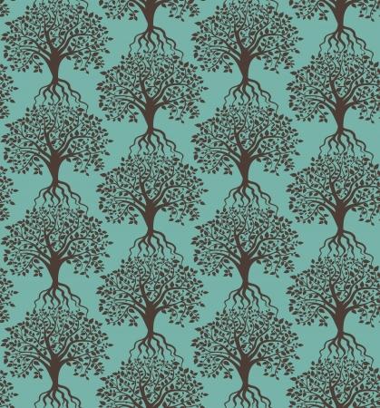 papel tapiz turquesa: árboles patrón