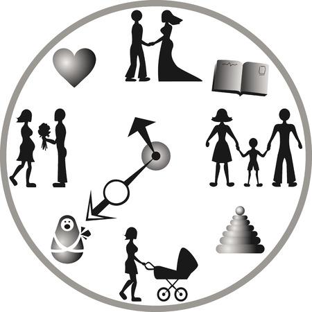 인간의 삶의 다른 단계를 표시 시간