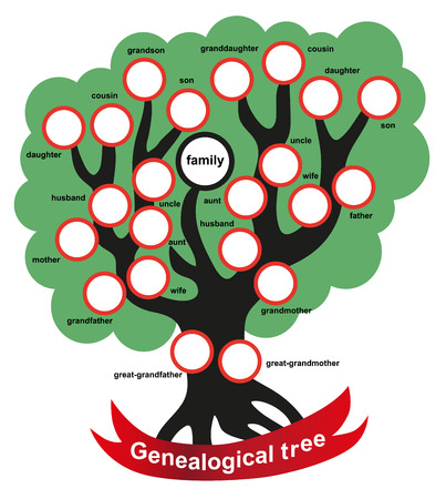 family history: vector depicting family tree with family ties