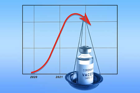 A graph of the possible dependence of the incidence of and mortality from  on vaccination. Medical concept Imagens