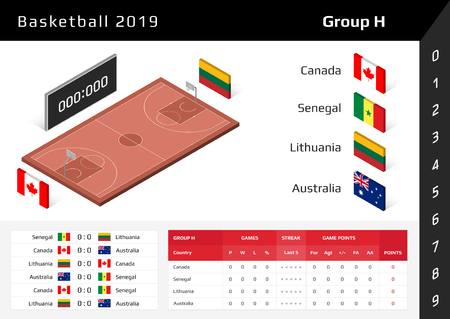 Basketball cup 2019. 3D vector illustration of basketball court, match, isometric field with scoreboard, set of numbers and country flags. Basketball championship tournament schedule. Group H team