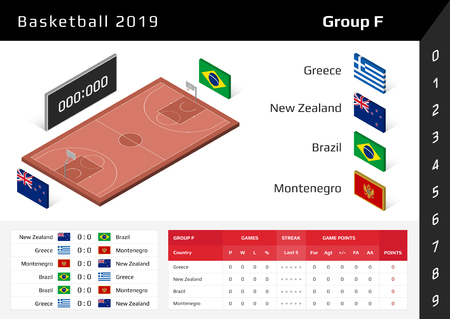 Basketball cup 2019. 3D vector illustration of basketball court, match, isometric field with scoreboard, set of numbers and country flags. Basketball championship tournament schedule. Group F team
